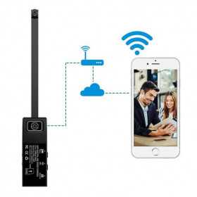 IP camera -Double ip wifi 12MP camera