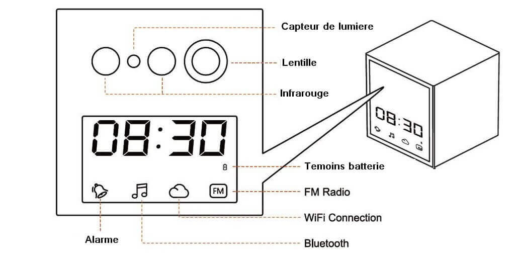 Specification du réveil 720P Radio Bluetooth Wi-Fi